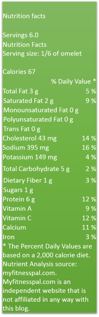 Nutrient Analysis source: myfitnesspal.com. Myfitnesspal.com is an independent website that is not affiliated in any way with this blog.