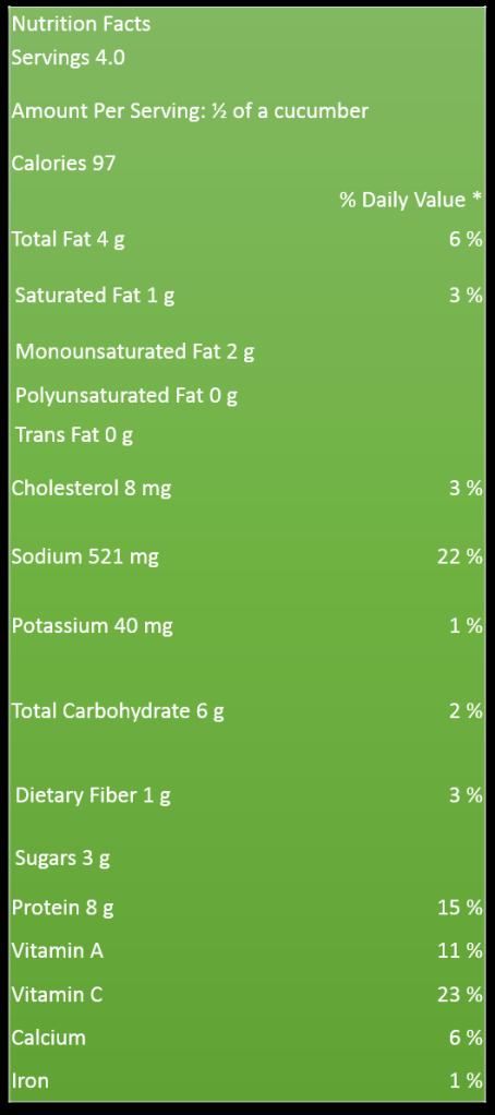 cucumber label 2
