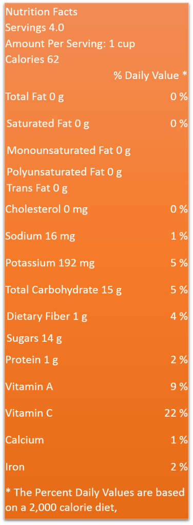 Nutrient analysis source:myfitnesspal.com. Myfitnesspal.com is an independent web site that is not in any way affiliated with this blog.