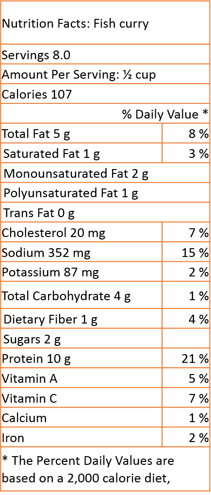 Nutrient Analysis: myfitnesspal.com. Myfitnesspal is an independent website and is not in any way affiliated with this blog.
