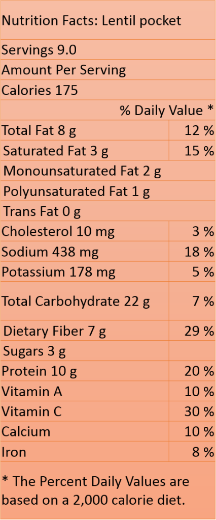 Nutrient analysis source: myfitnesspal.com. Myfitnesspal.com is an independent website that is not in any way affiliated with this blog.