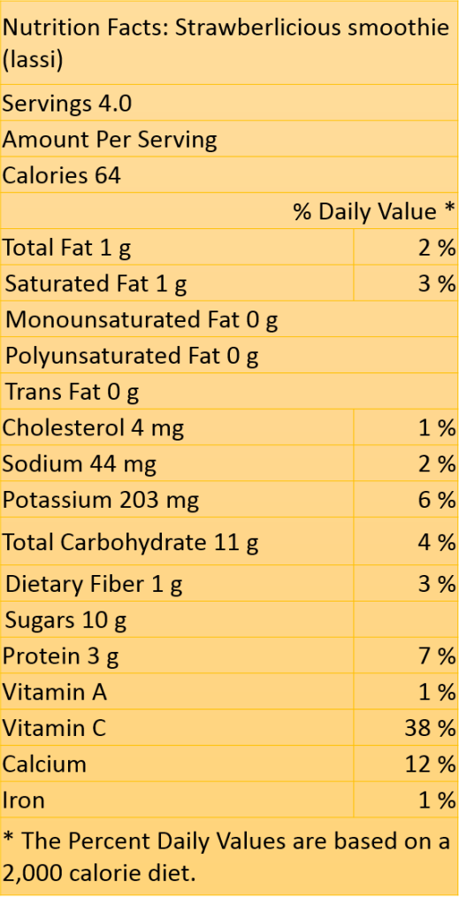 Nutrient analysis source: myfitnesspal.com. Myfitnesspal.com is an independent website that is not affiliated with this blog in any way.