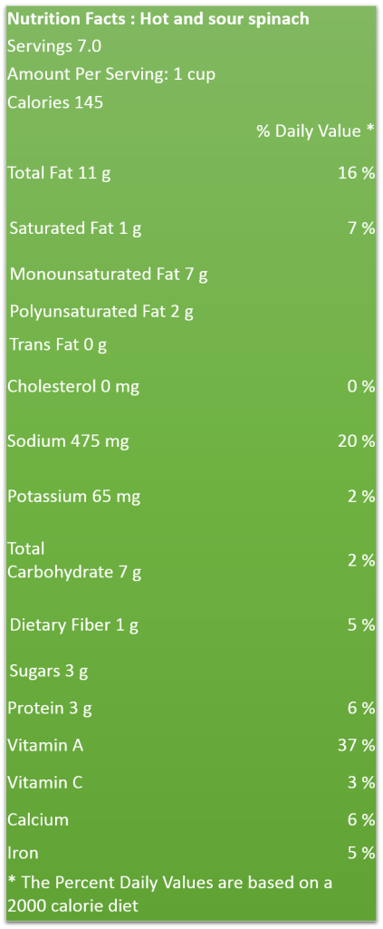 Nutrient Analysis: Myfitnesspal.com. Myfitnesspal.com is an independent website that is not affiliated with this blog in any way.