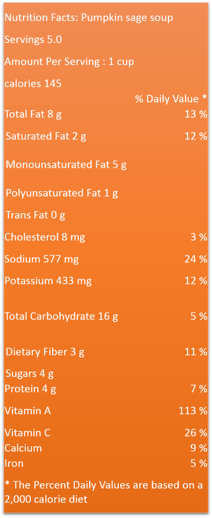 The nutrient analysis is courtesy of myfitnesspal.com. MYfitnesspal.com is an independent website that is not affiliated with this blog in any way.