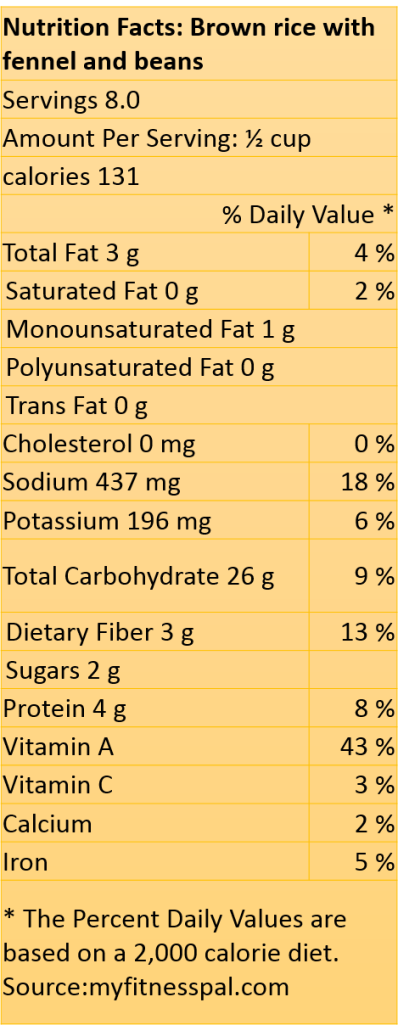 Nutrient analysis: Myfitnesspal.com. Myfitnesspal.com is an independent website that is not in any way affiliated with this blog.