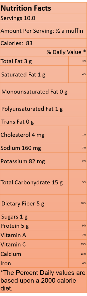 Nutrient Analysis: Myfitnesspal.com. Myfitnesspal.com is an independent website that is not in any way affiliated with this blog. Diabetic exchange: 1 carb serving, ~1 protein serving.