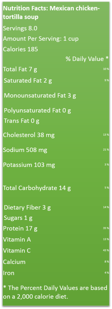 Nutrient Analysis: Myfitnesspal.com. Myfitnesspal.com, is an independent website that is not affiliated with this blog in any way.